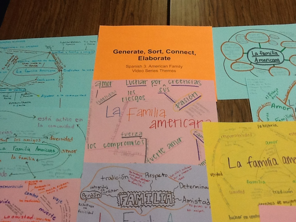 Classroom Engagement Ideas ~ Gsce concept maps cultures of thinking